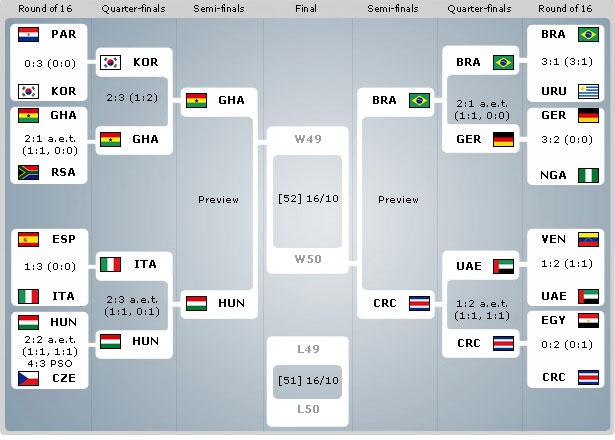 u20_semifinals